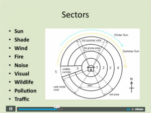Sector concept from instructional video.